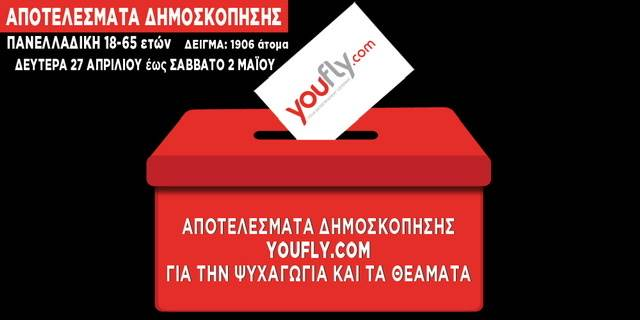 Αποτελέσματα δημοσκόπησης του Youfly.com για την επομένη μέρα στα θεάματα