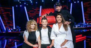 Ποσοστά Τηλεθέασης: The Voice - πρώτη θέση στην βραδινή ζώνη