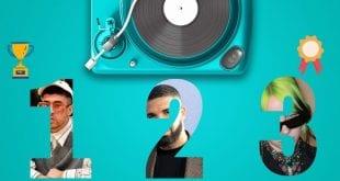spotify κορυφαία τραγούδια 2020