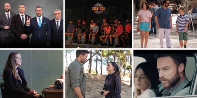 Τηλεθέαση 18/1: Τεράστια ποσοστά για Survivor και μεγάλη πρωτιά