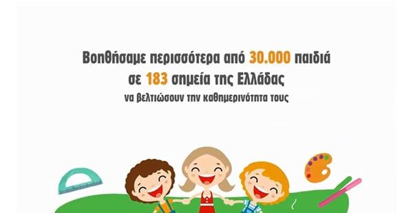30.000 παιδια οεφεληθηκαν από τις δράσεις της ένωσης Μαζί για το παιδί στην πανδημία