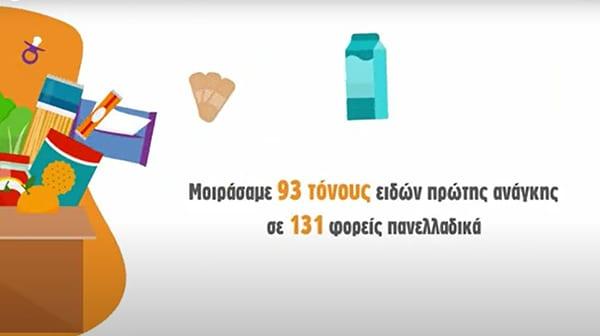Μαζί για το παιδί στην πανδημία με δράσεις - Μοιράστηκαν 93 τόνοι με ειδη πρώτης αναγκης