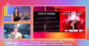 eurovision 2021 χορογραφία κύπρος τσαγκρινού